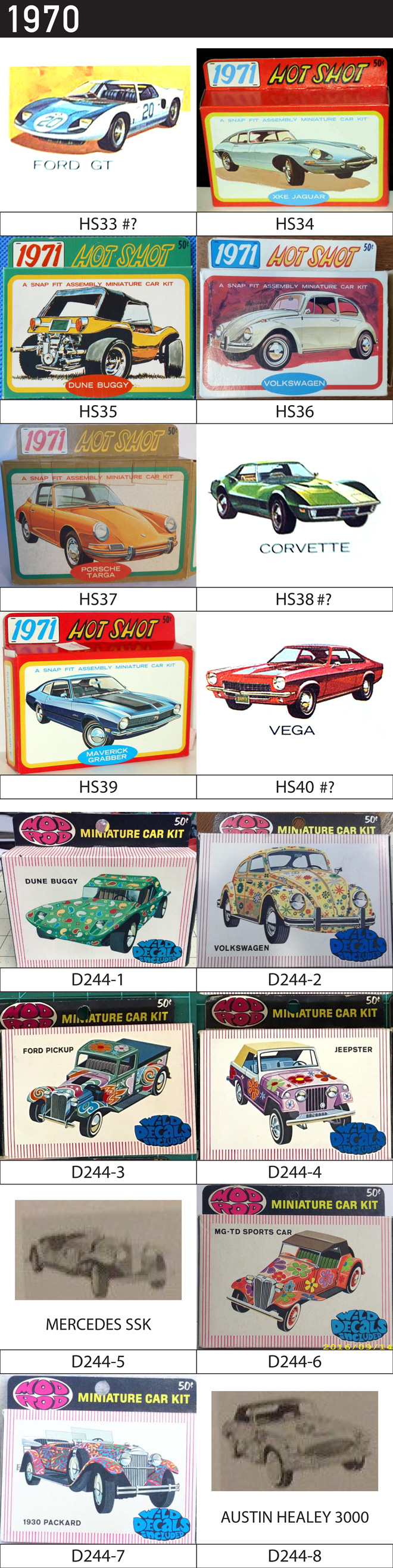 new release plastic model car kitsCollector Model